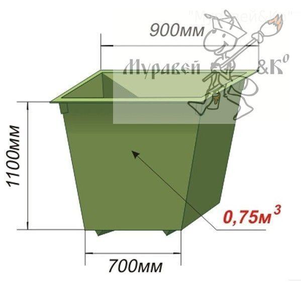 Как сварить контейнер для мусора